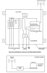 string monitoring system bloack diagram