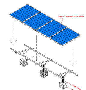 stand for PV modules India